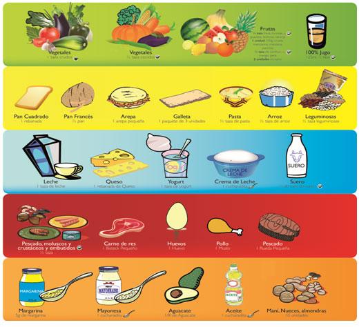 Pautas para armar una lonchera con desayunos o meriendas saludables